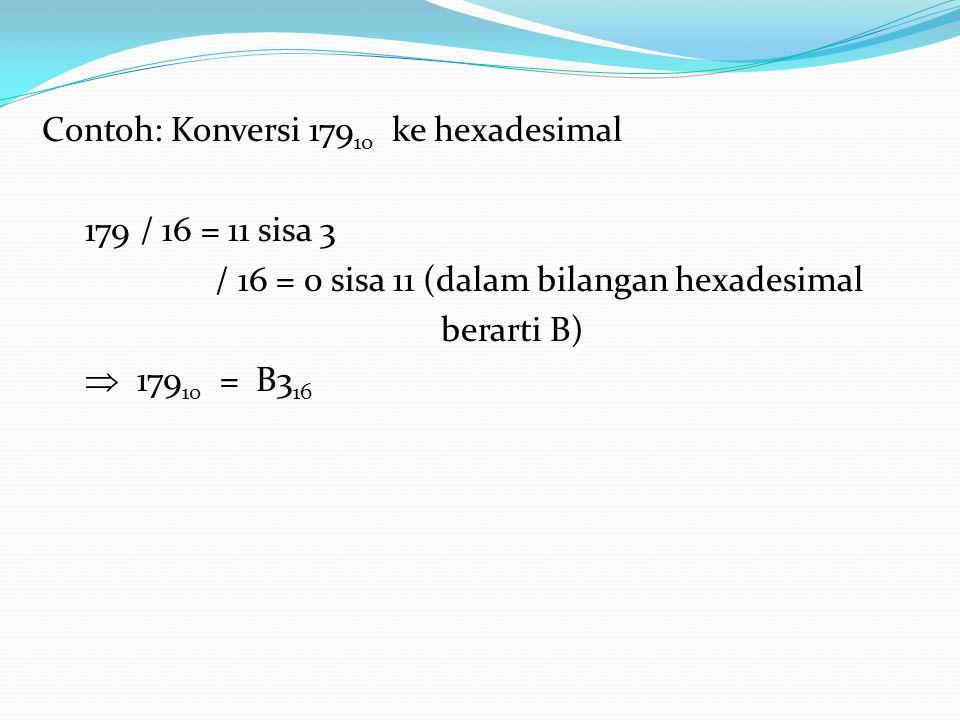 Contoh: Konversi 17910 ke hexadesimal 179 / 16 = 11 sisa 3 / 16 = 0 sisa 11 (dalam bilangan hexadesimal berarti B)  17910 = B316