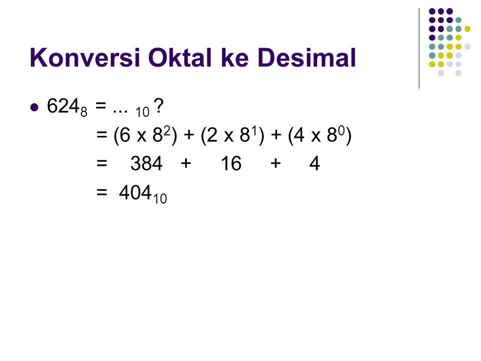 Konversi Oktal ke Desimal