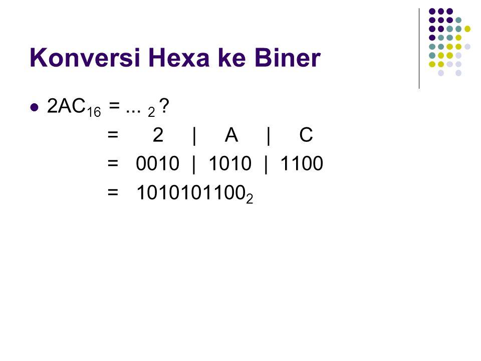 Konversi Hexa ke Biner 2AC16 = ... 2 = 2 | A | C