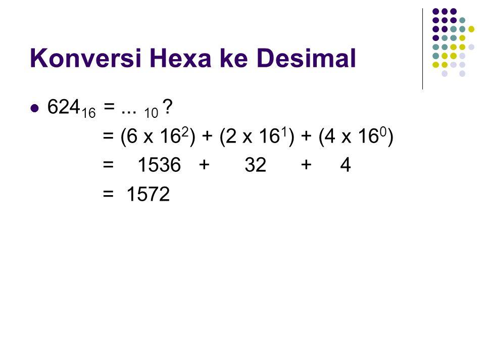 Konversi Hexa ke Desimal