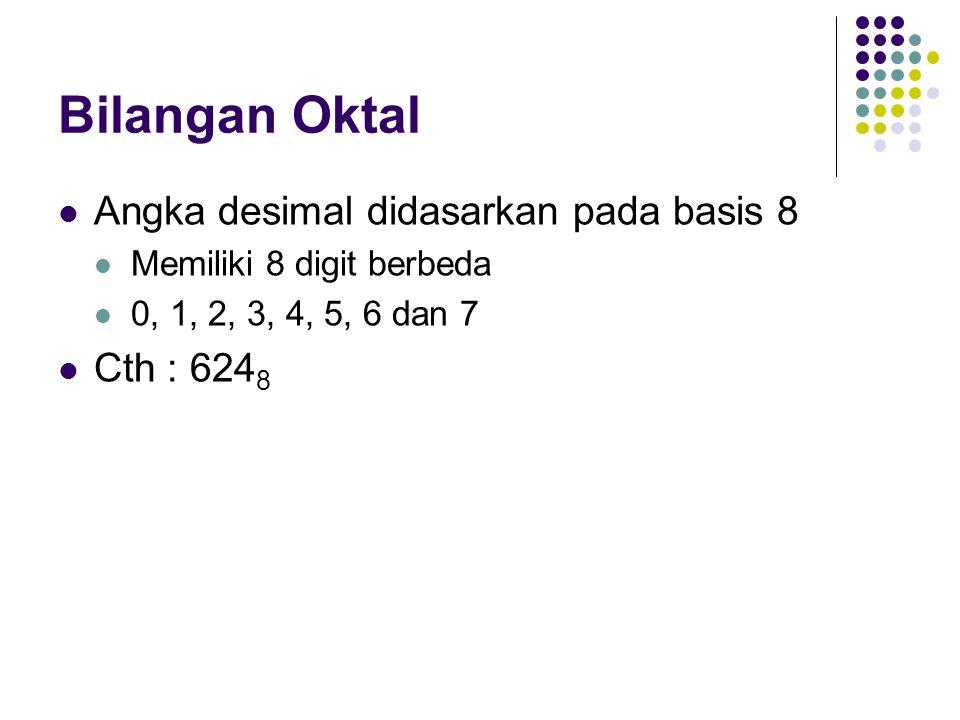 Bilangan Oktal Angka desimal didasarkan pada basis 8 Cth : 6248