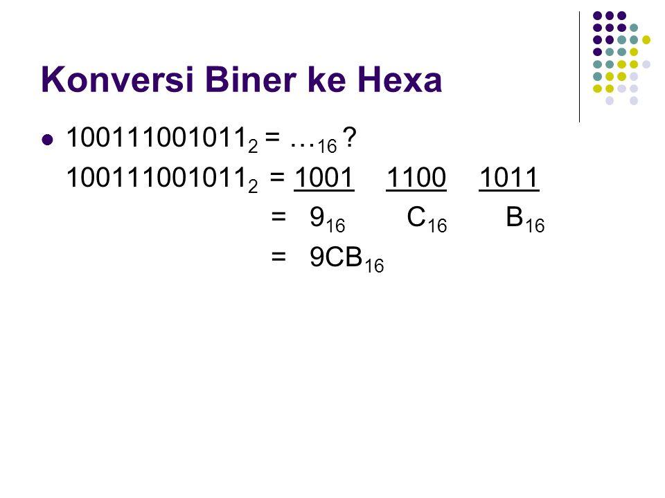 Konversi Biner ke Hexa 1001110010112 = …16