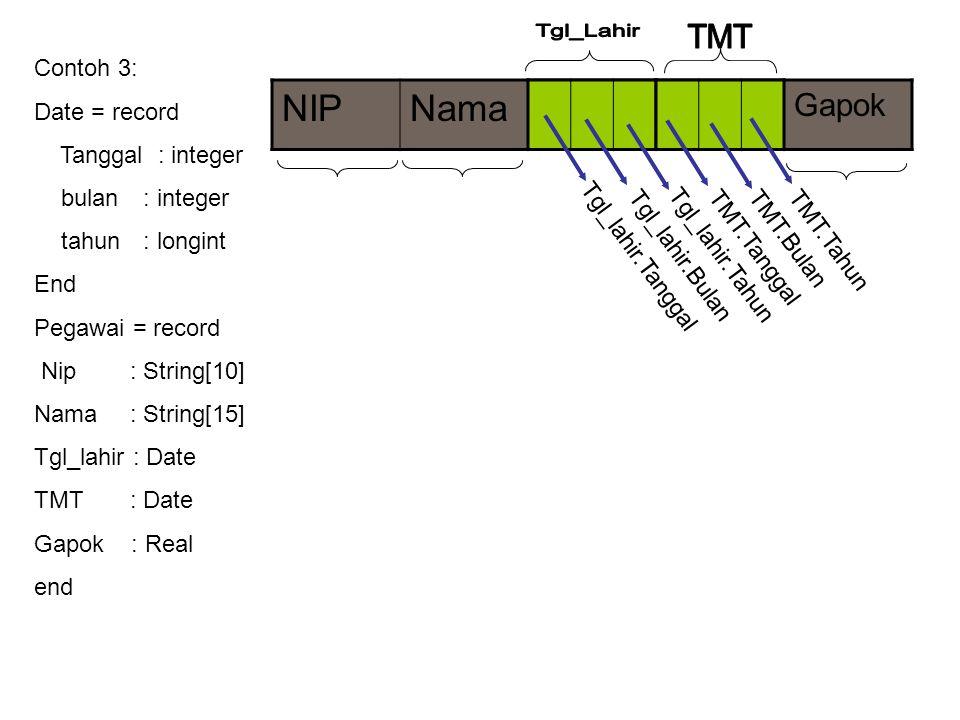 Tgl_Lahir TMT NIP Nama Gapok Contoh 3: Date = record Tanggal : integer