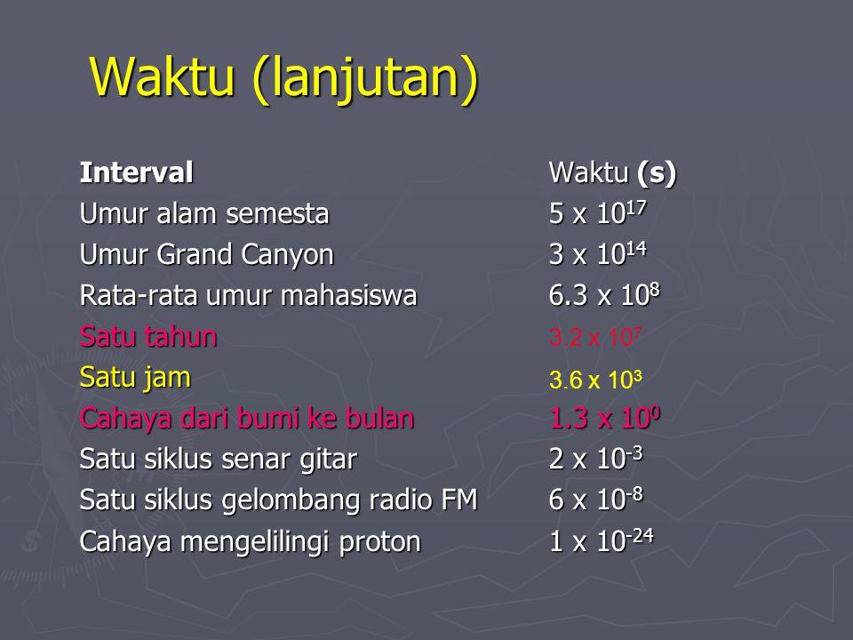 Waktu (lanjutan) Interval Waktu (s) Umur alam semesta 5 x 1017