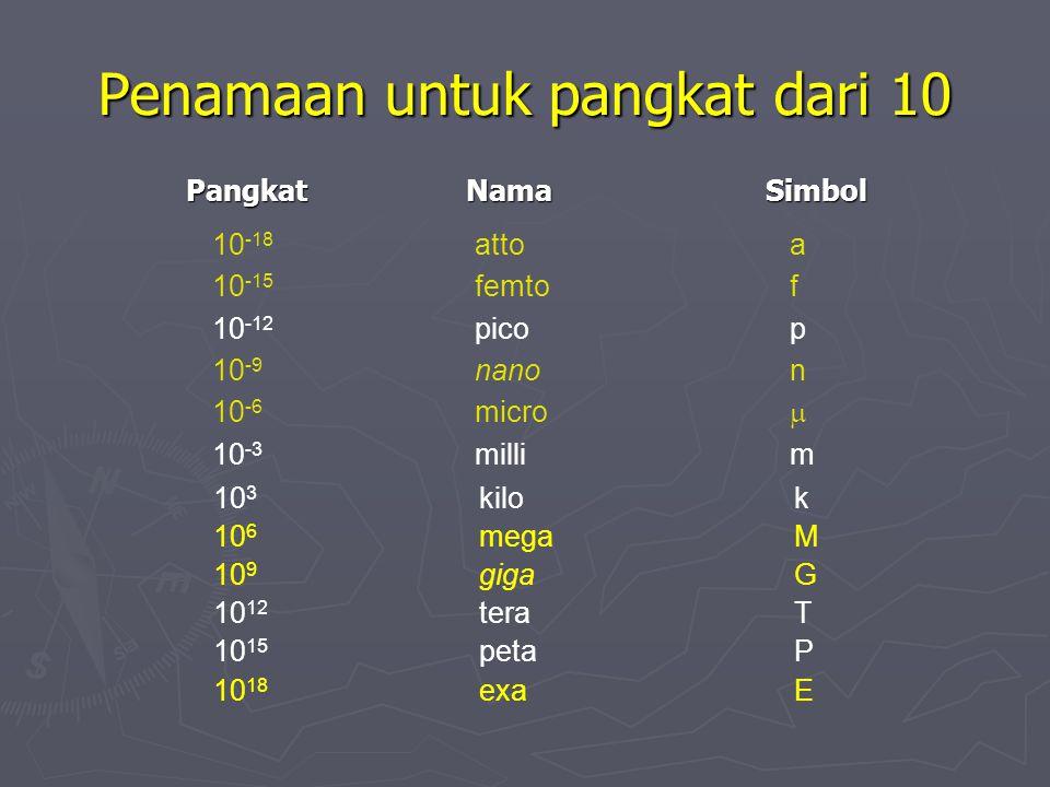 Penamaan untuk pangkat dari 10