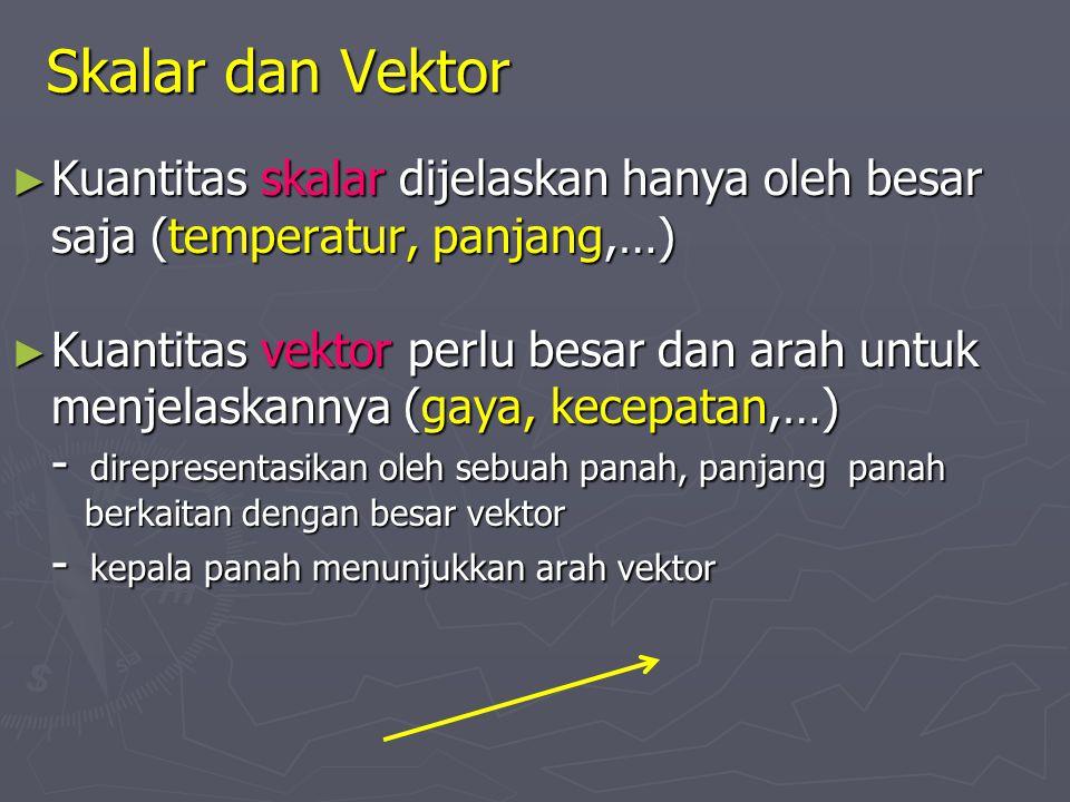Skalar dan Vektor Kuantitas skalar dijelaskan hanya oleh besar saja (temperatur, panjang,…)