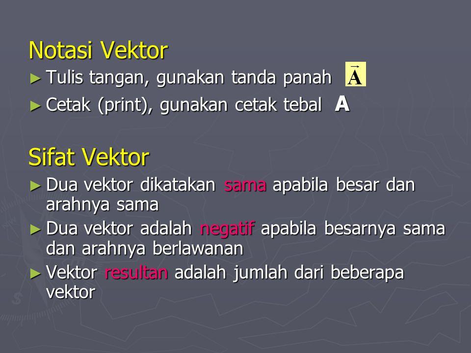 Notasi Vektor Sifat Vektor Tulis tangan, gunakan tanda panah
