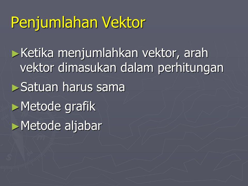 Penjumlahan Vektor Ketika menjumlahkan vektor, arah vektor dimasukan dalam perhitungan. Satuan harus sama.