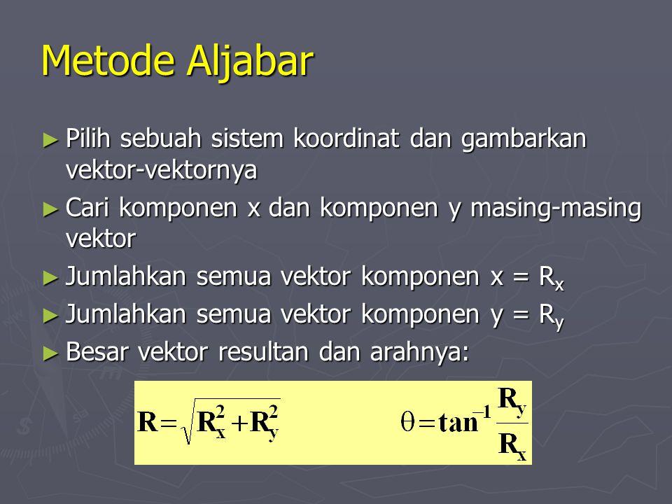 Metode Aljabar Pilih sebuah sistem koordinat dan gambarkan vektor-vektornya. Cari komponen x dan komponen y masing-masing vektor.