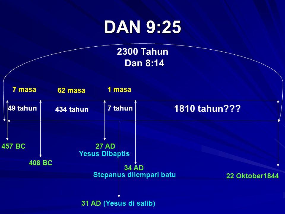 DAN 9:25 2300 Tahun Dan 8:14 1810 tahun 7 masa 62 masa 1 masa