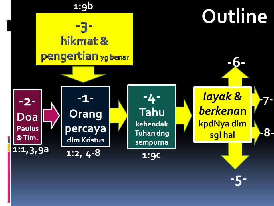 Outline -3- -6- -4- -1-Orang percaya dlm Kristus -2-Doa Paulus & Tim.
