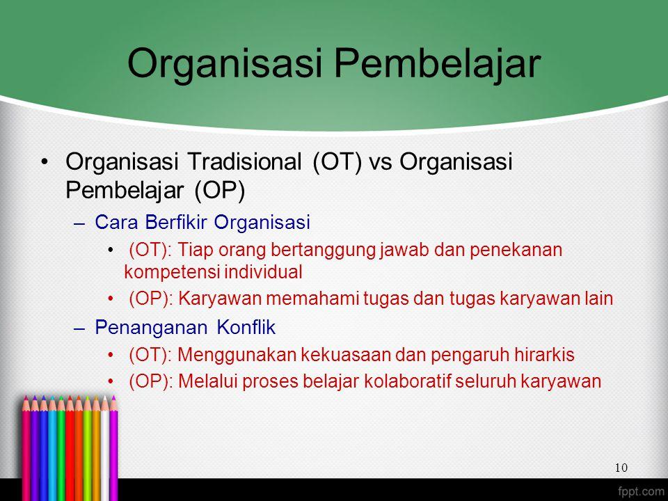 Organisasi Pembelajar