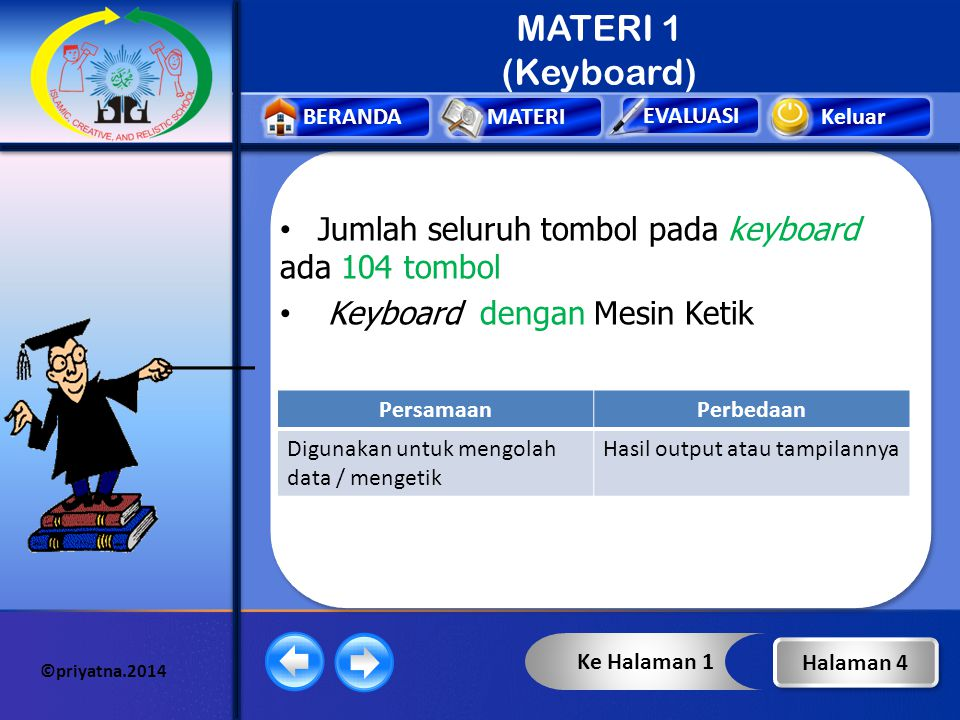 MATERI 1 (Keyboard) Jumlah seluruh tombol pada keyboard ada 104 tombol