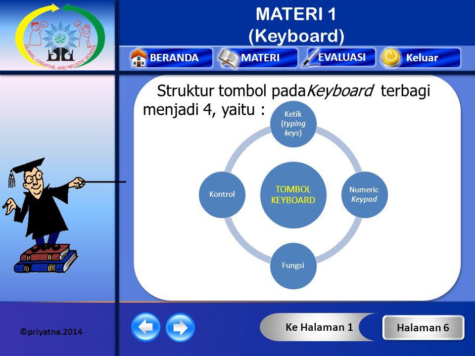 MATERI 1 (Keyboard) Struktur tombol padaKeyboard terbagi menjadi 4, yaitu : TOMBOL KEYBOARD. Ketik (typing keys)