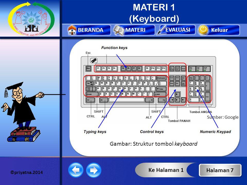 MATERI 1 (Keyboard) Gambar: Struktur tombol keyboard Ke Halaman 1