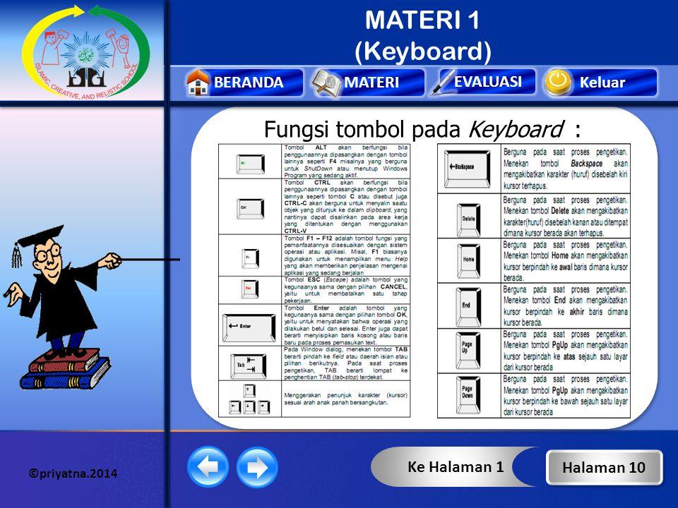 Fungsi tombol pada Keyboard :