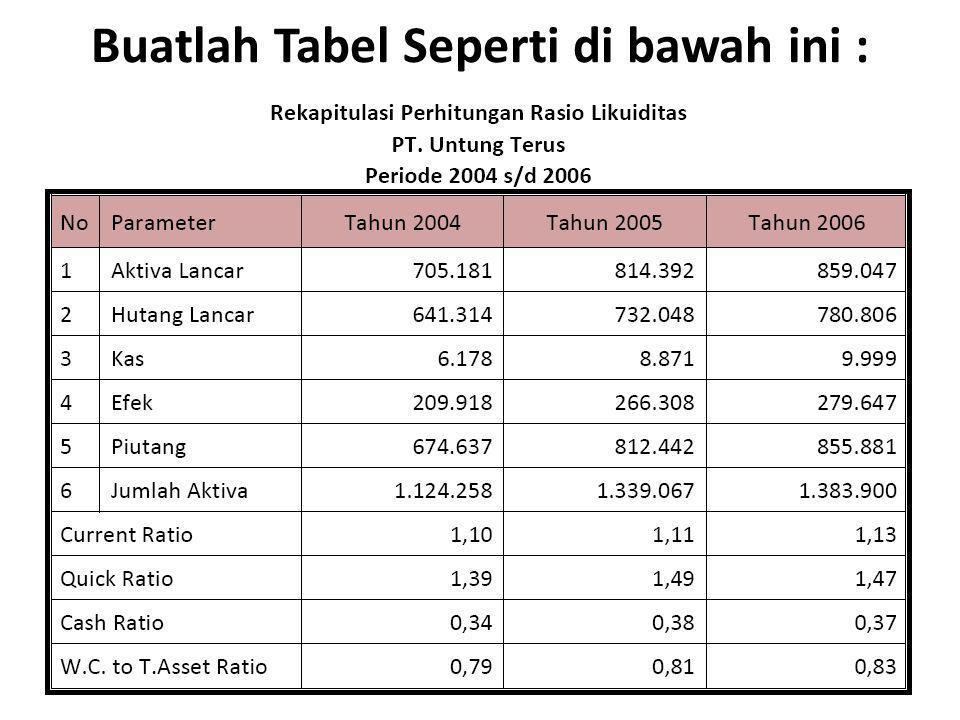 Buatlah Tabel Seperti di bawah ini :