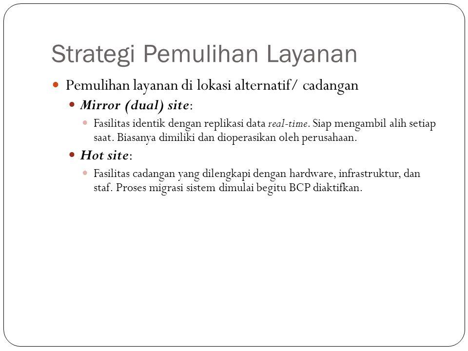 Strategi Pemulihan Layanan