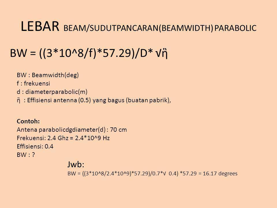 LEBAR BEAM/SUDUTPANCARAN(BEAMWIDTH) PARABOLIC