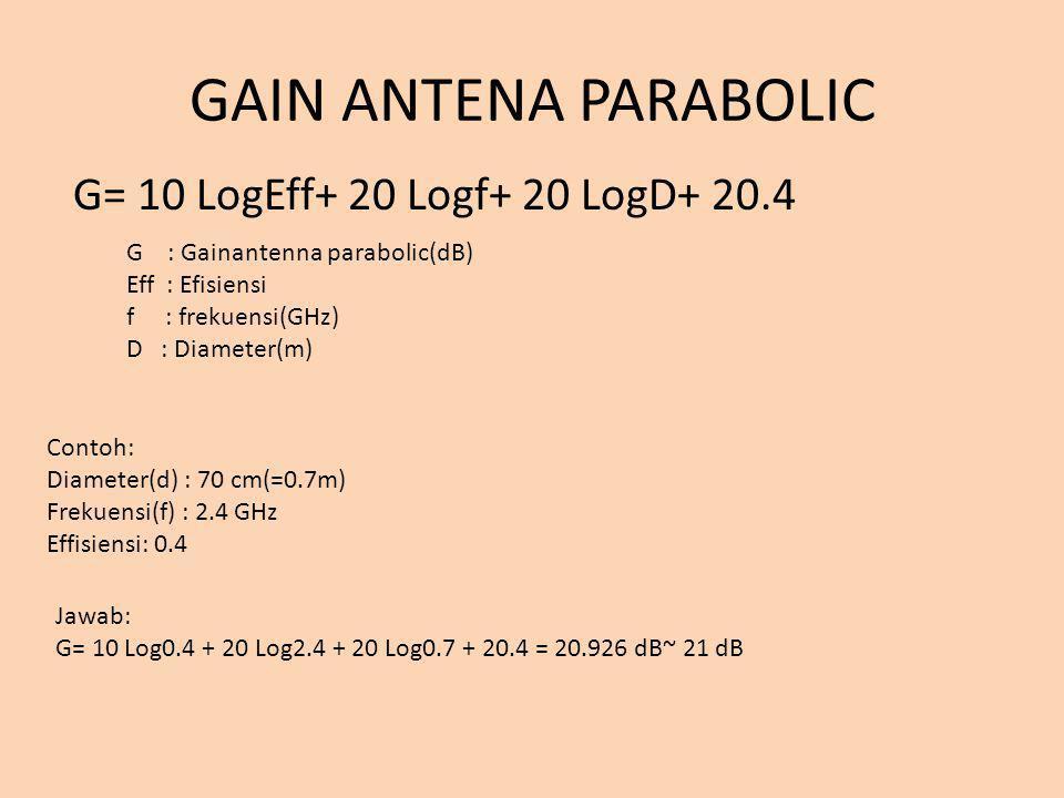 GAIN ANTENA PARABOLIC G= 10 LogEff+ 20 Logf+ 20 LogD+ 20.4