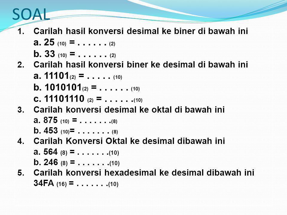 SOAL Carilah hasil konversi desimal ke biner di bawah ini. a. 25 (10) = . . . . . . (2) b. 33 (10) = . . . . . . (2)