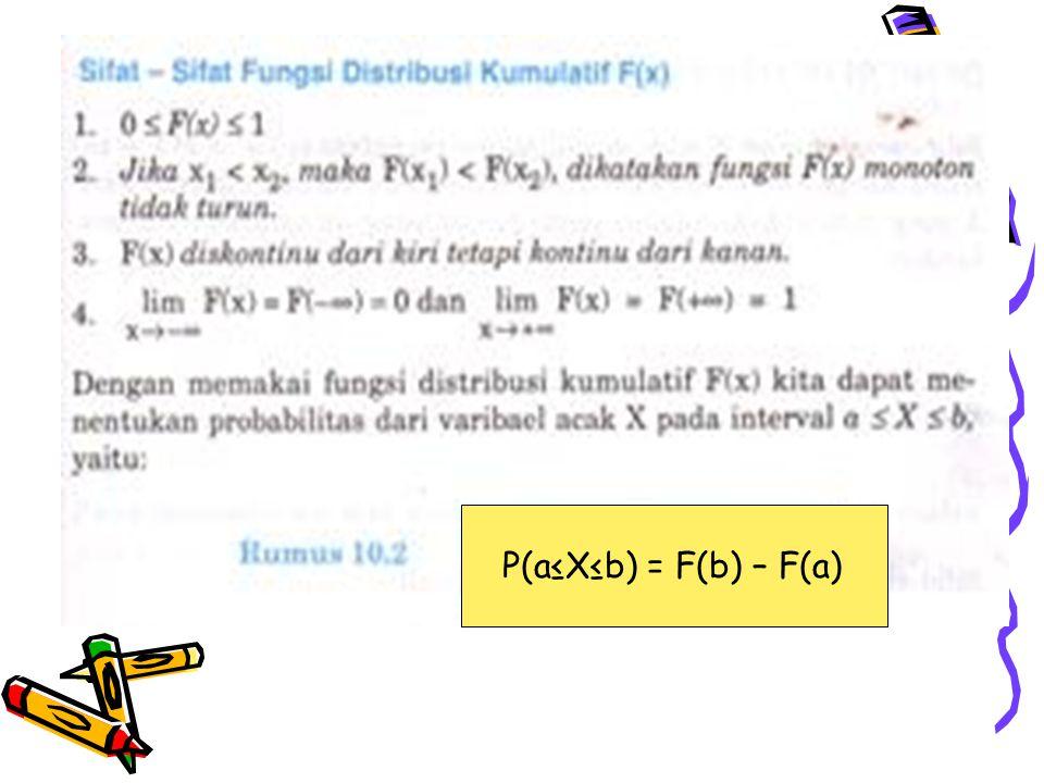 P(a≤X≤b) = F(b) – F(a)