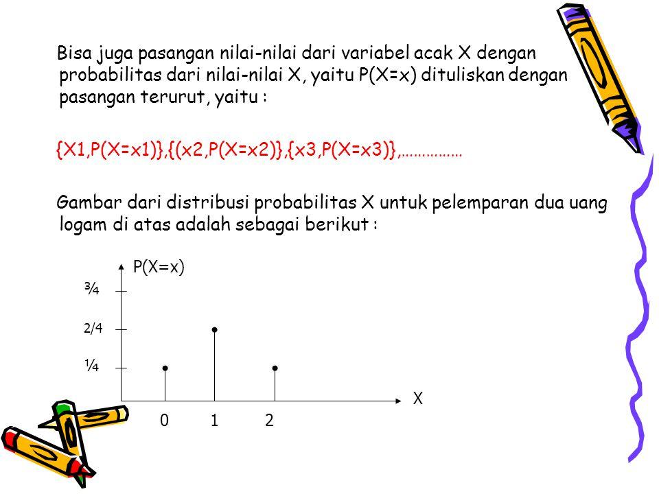 {X1,P(X=x1)},{(x2,P(X=x2)},{x3,P(X=x3)},……………