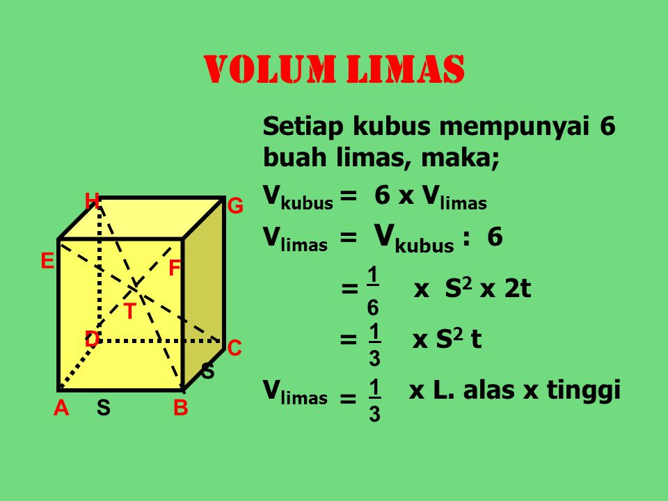 VOLUM LIMAS Setiap kubus mempunyai 6 buah limas, maka;