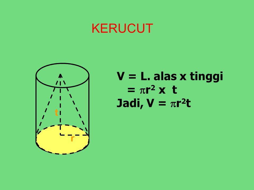 V = L. alas x tinggi = r2 x t Jadi, V = r2t