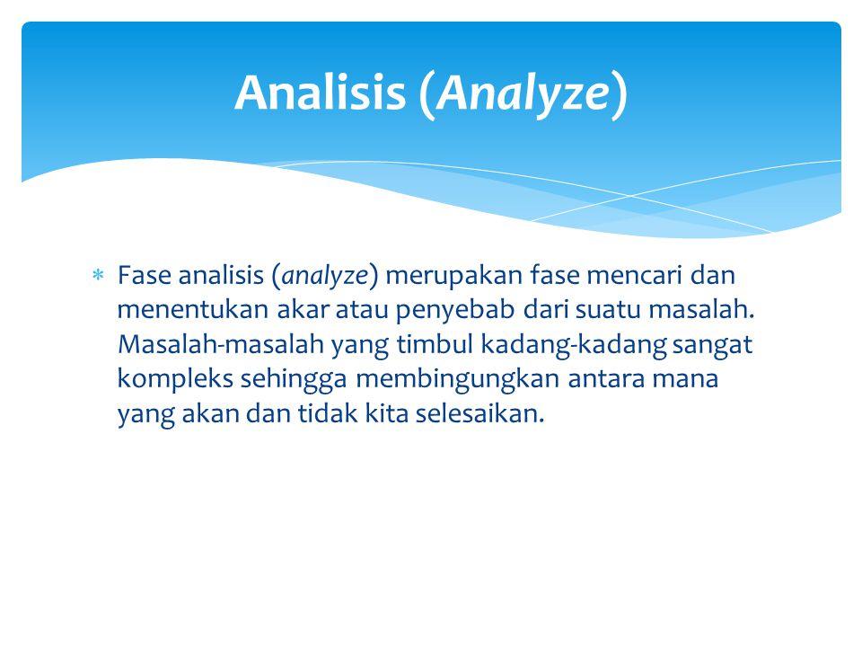 Analisis (Analyze)