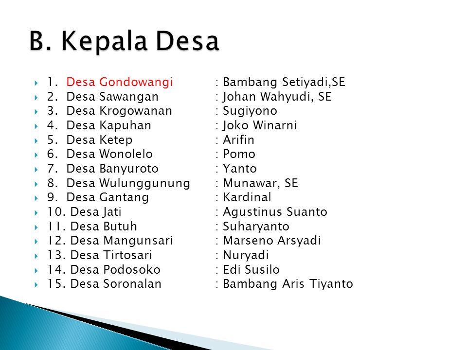 B. Kepala Desa 1. Desa Gondowangi : Bambang Setiyadi,SE