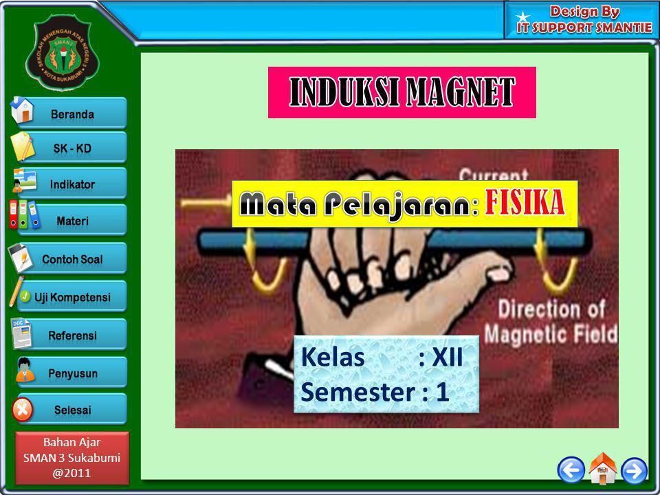 INDUKSI MAGNET Mata Pelajaran: FISIKA Kelas : XII Semester : 1