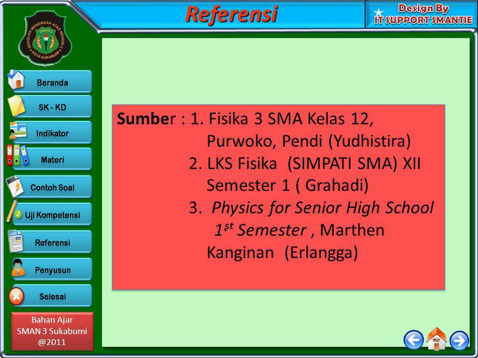 Referensi Sumber : 1. Fisika 3 SMA Kelas 12, Purwoko, Pendi (Yudhistira) 2. LKS Fisika (SIMPATI SMA) XII Semester 1 ( Grahadi)