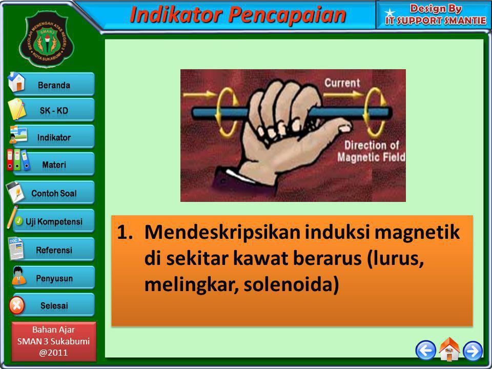 Indikator Pencapaian Mendeskripsikan induksi magnetik di sekitar kawat berarus (lurus, melingkar, solenoida)