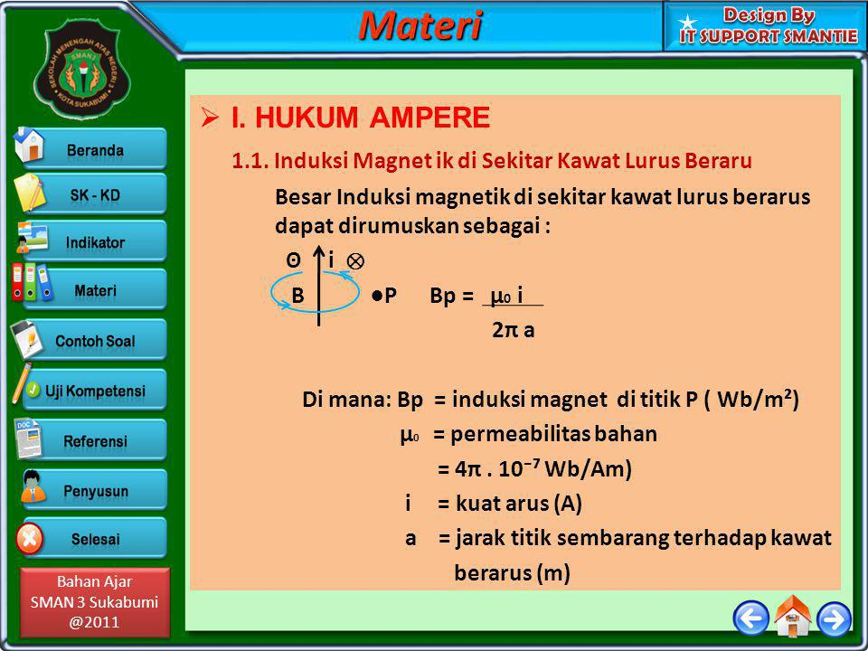 Materi I. HUKUM AMPERE. 1.1. Induksi Magnet ik di Sekitar Kawat Lurus Beraru.