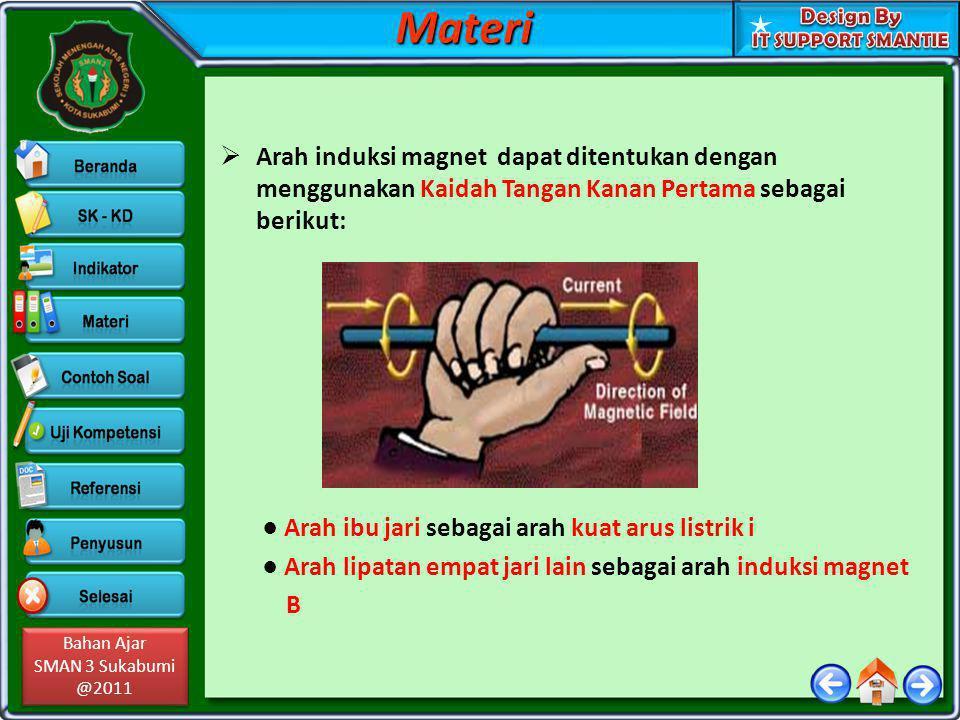 Materi Arah induksi magnet dapat ditentukan dengan menggunakan Kaidah Tangan Kanan Pertama sebagai berikut: