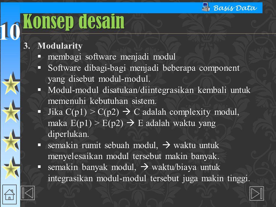 Konsep desain Modularity membagi software menjadi modul