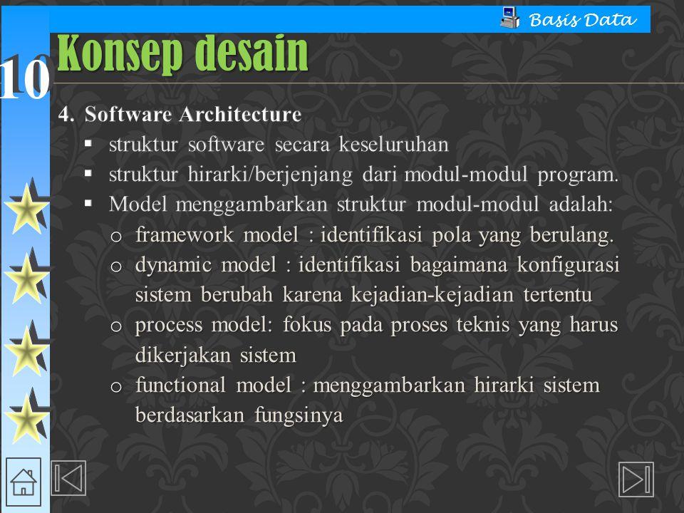 Konsep desain Software Architecture