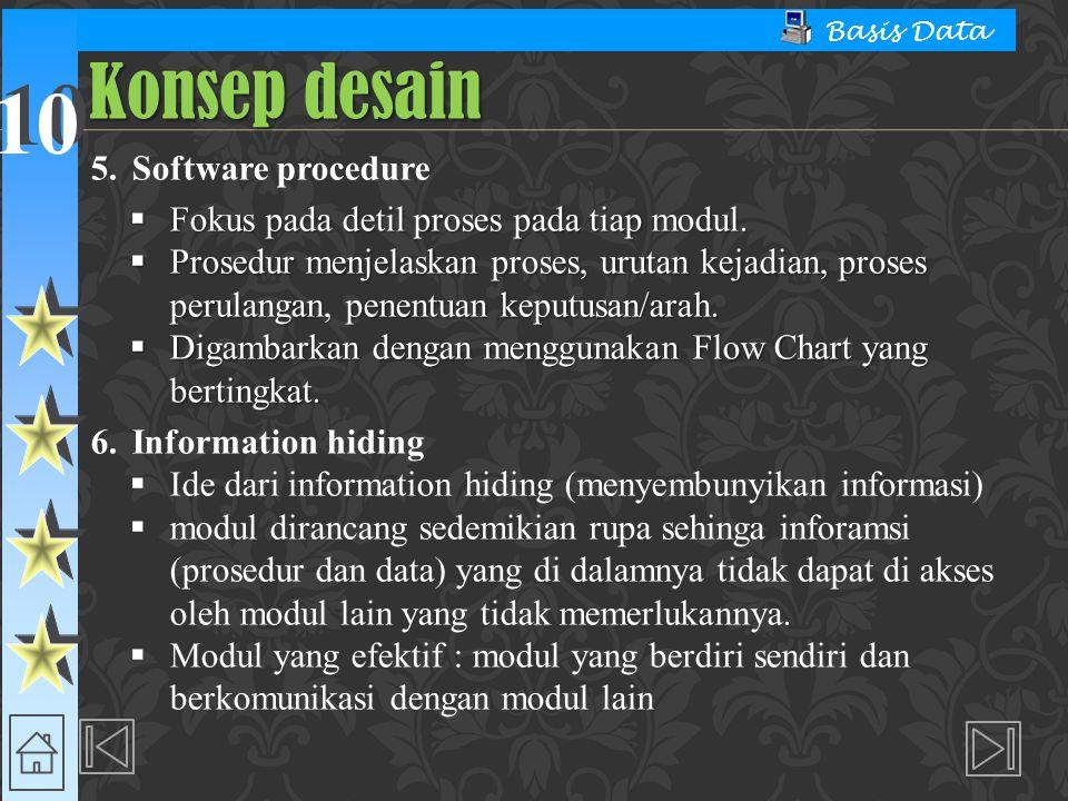 Konsep desain Software procedure