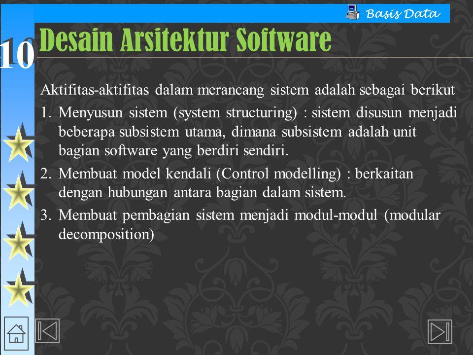 Desain Arsitektur Software