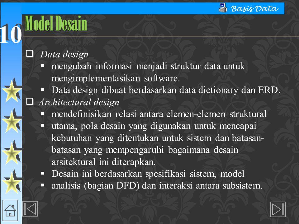 Model Desain Data design