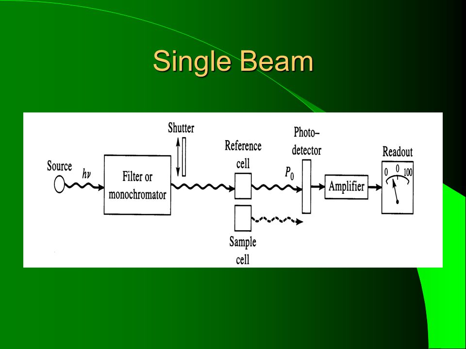 Single Beam Teacherworkshops.pdf