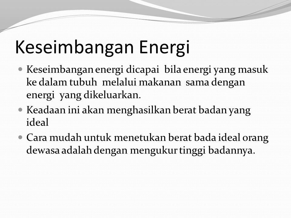 Keseimbangan Energi Keseimbangan energi dicapai bila energi yang masuk ke dalam tubuh melalui makanan sama dengan energi yang dikeluarkan.