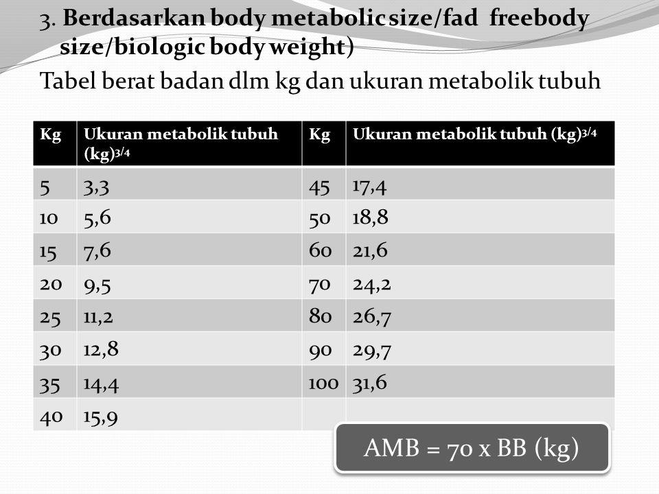 3. Berdasarkan body metabolic size/fad freebody size/biologic body weight) Tabel berat badan dlm kg dan ukuran metabolik tubuh