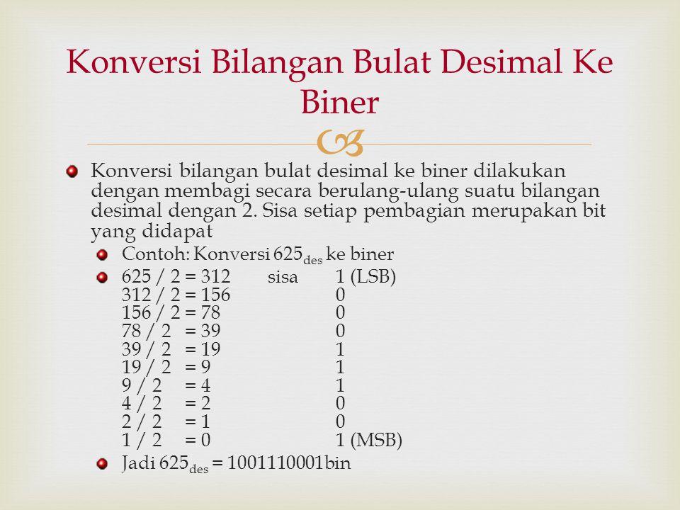 Konversi Bilangan Bulat Desimal Ke Biner