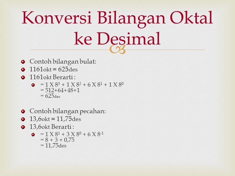 Konversi Bilangan Oktal ke Desimal