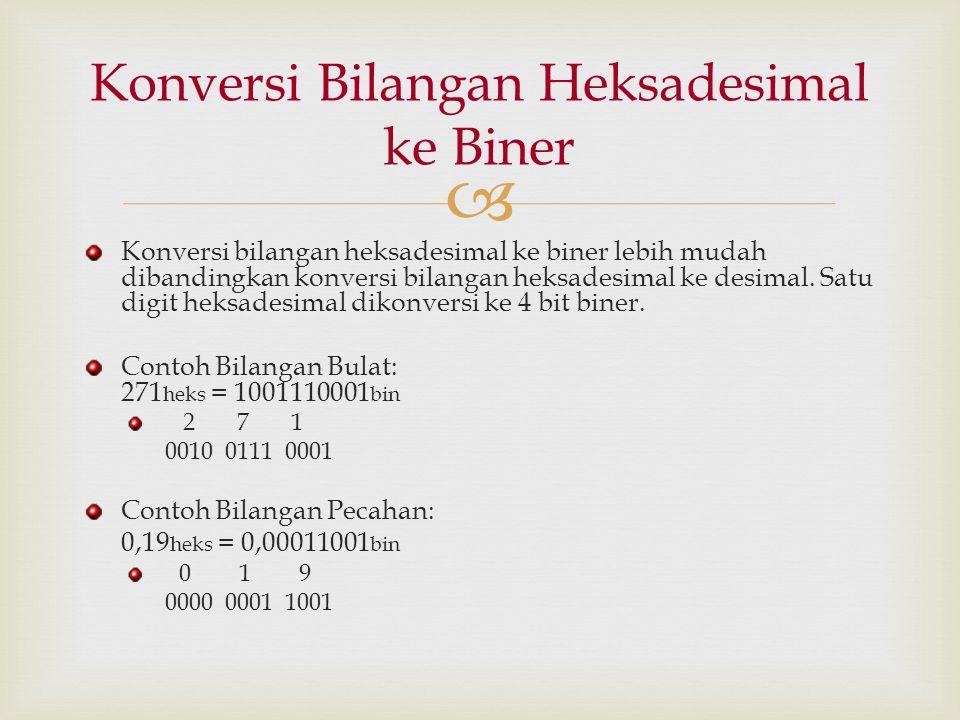 Konversi Bilangan Heksadesimal ke Biner