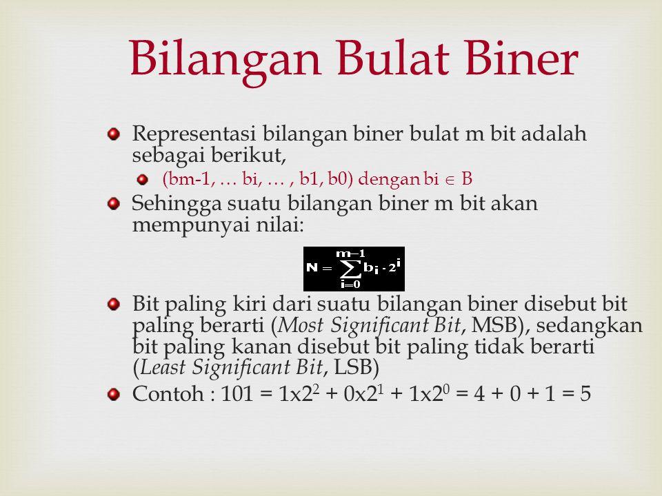 Bilangan Bulat Biner Representasi bilangan biner bulat m bit adalah sebagai berikut, (bm-1, … bi, … , b1, b0) dengan bi  B.