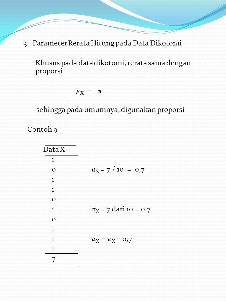 3. Parameter Rerata Hitung pada Data Dikotomi
