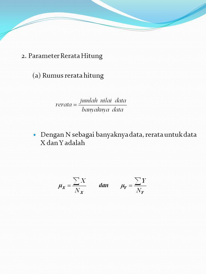 2. Parameter Rerata Hitung